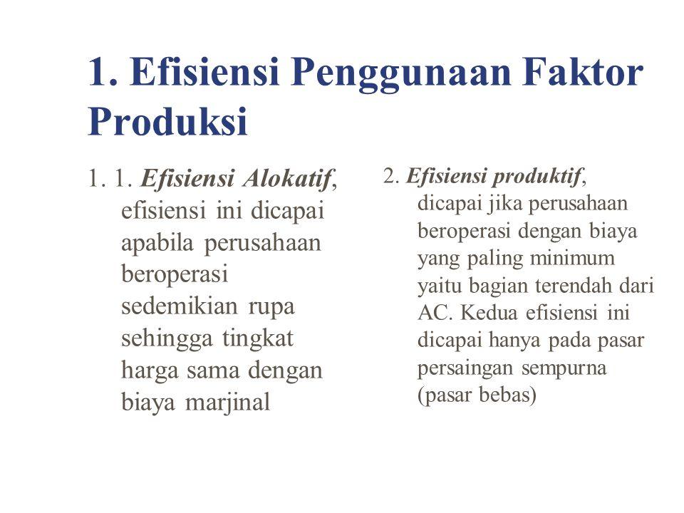1. Efisiensi Penggunaan Faktor Produksi