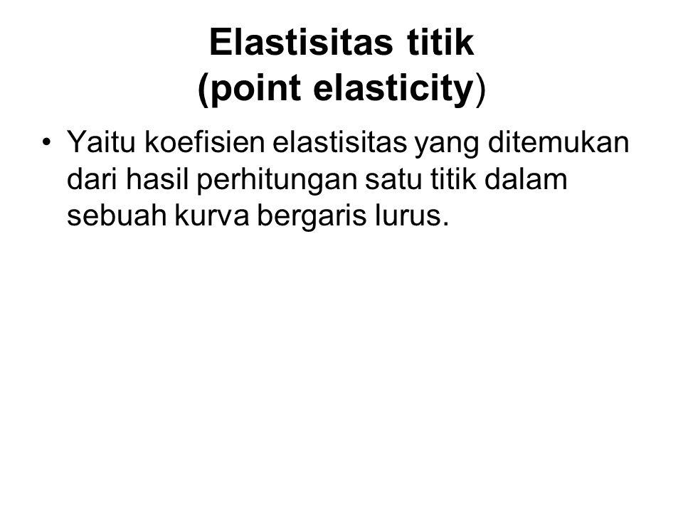 Elastisitas titik (point elasticity)
