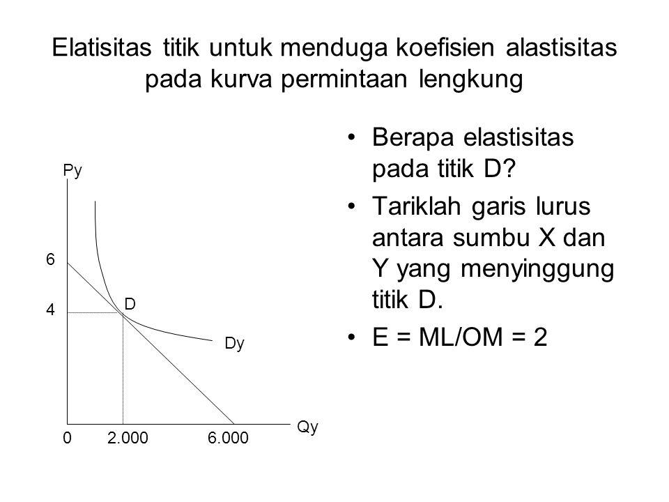 Berapa elastisitas pada titik D