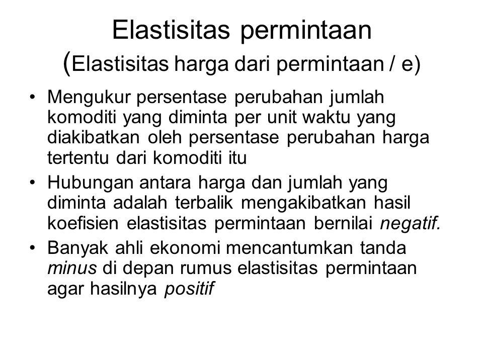 Elastisitas permintaan (Elastisitas harga dari permintaan / e)