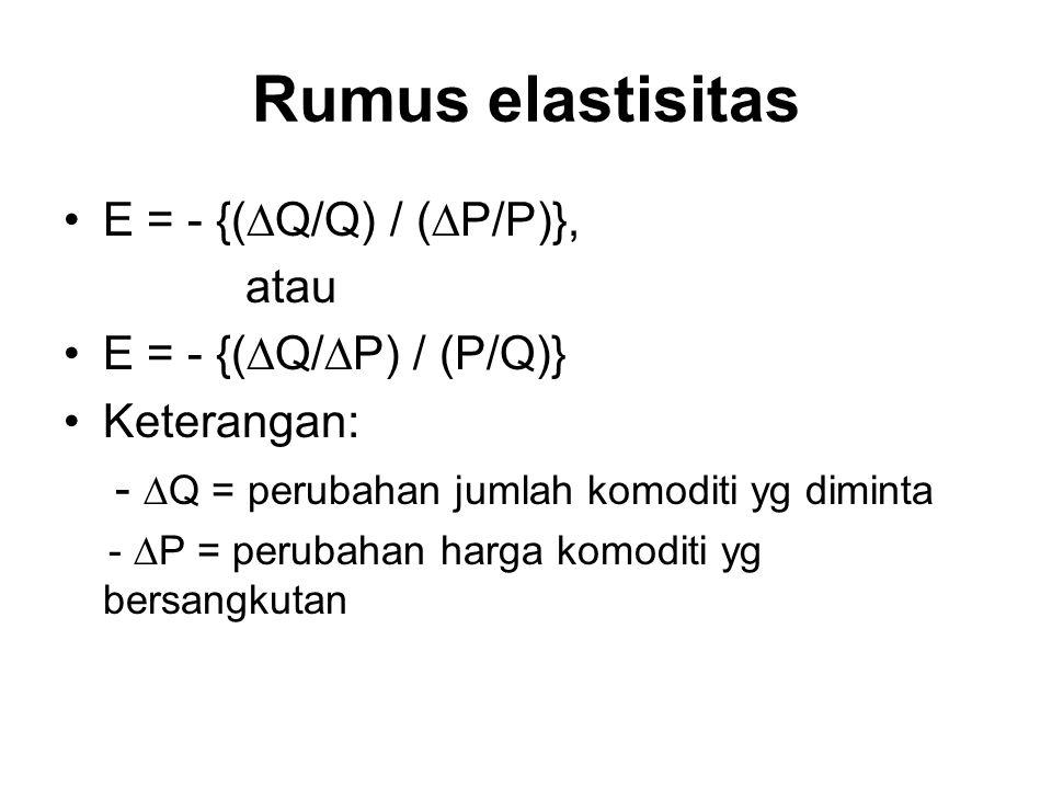 Rumus elastisitas E = - {(Q/Q) / (P/P)}, atau
