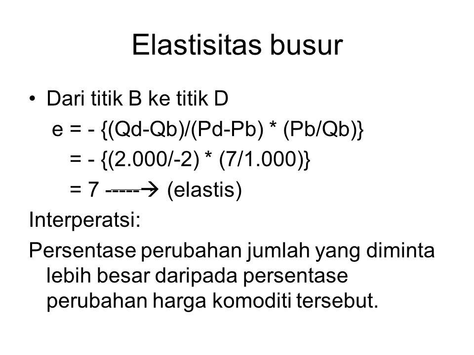 Elastisitas busur Dari titik B ke titik D