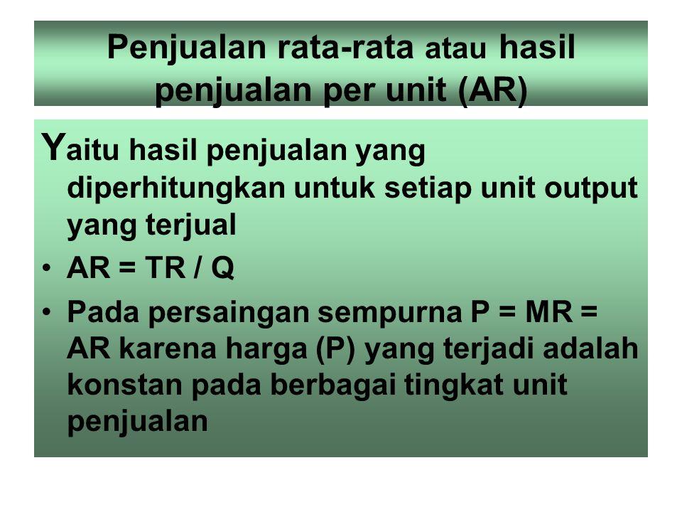 Penjualan rata-rata atau hasil penjualan per unit (AR)