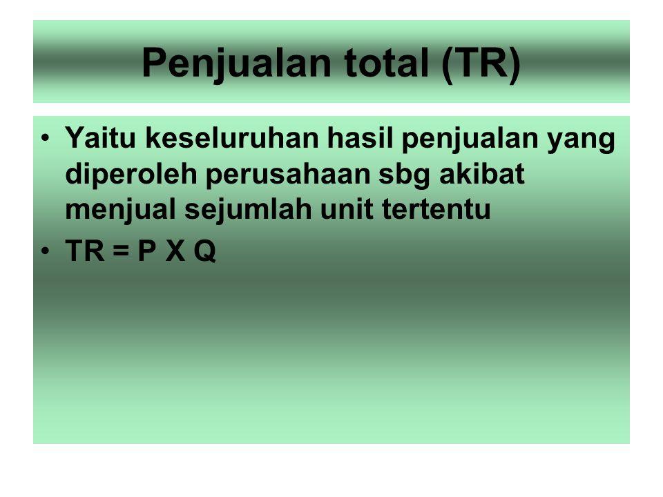 Penjualan total (TR) Yaitu keseluruhan hasil penjualan yang diperoleh perusahaan sbg akibat menjual sejumlah unit tertentu.