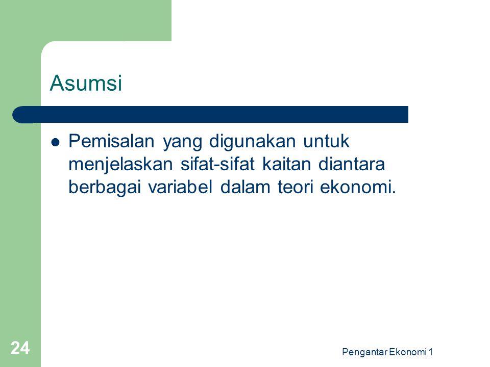 Asumsi Pemisalan yang digunakan untuk menjelaskan sifat-sifat kaitan diantara berbagai variabel dalam teori ekonomi.