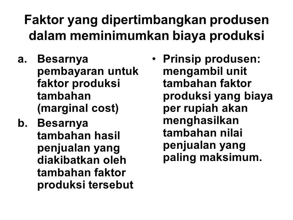 Faktor yang dipertimbangkan produsen dalam meminimumkan biaya produksi