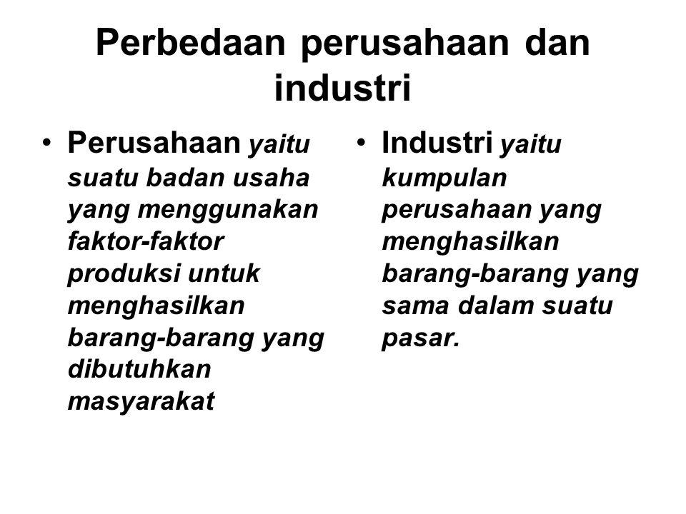 Perbedaan perusahaan dan industri