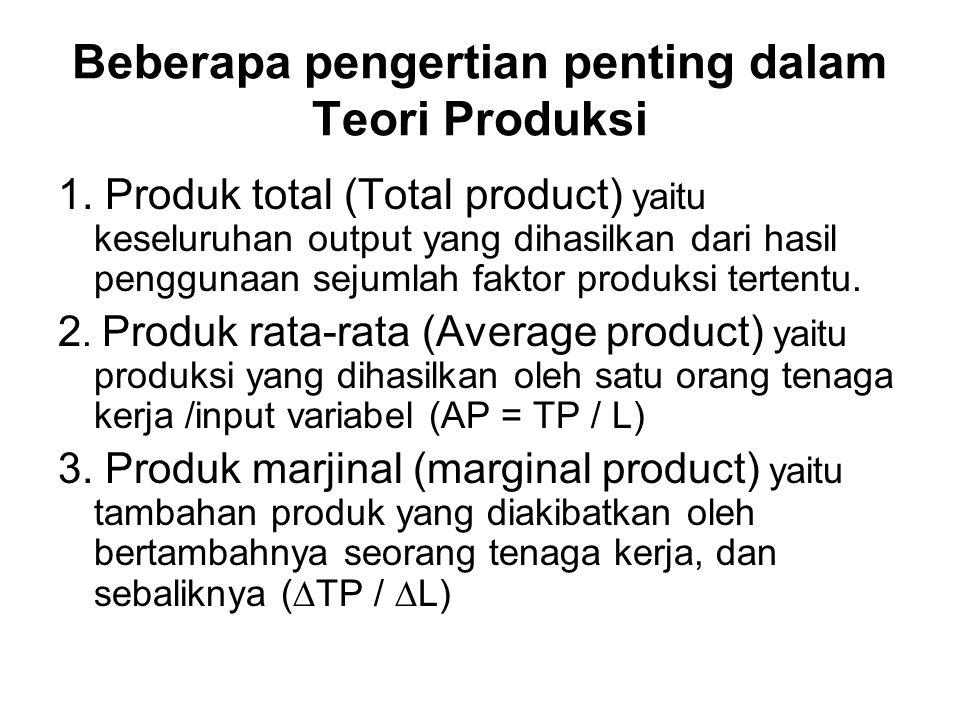 Beberapa pengertian penting dalam Teori Produksi