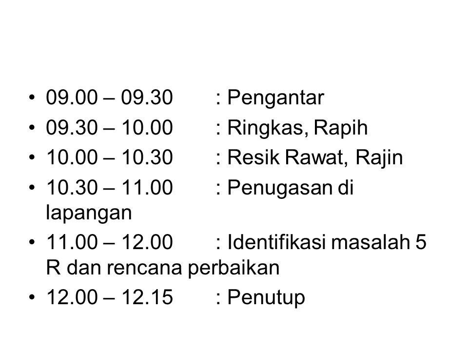 09.00 – 09.30 : Pengantar 09.30 – 10.00 : Ringkas, Rapih. 10.00 – 10.30 : Resik Rawat, Rajin. 10.30 – 11.00 : Penugasan di lapangan.