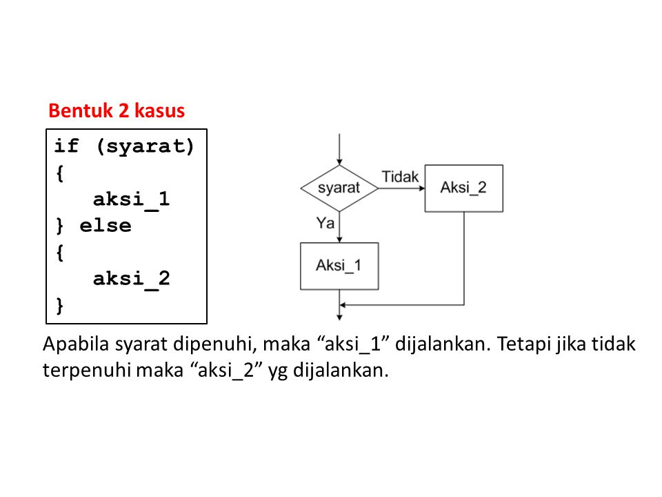 Bentuk 2 kasus if (syarat) { aksi_1. } else. aksi_2. }