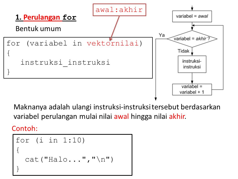 awal:akhir 1. Perulangan for. Bentuk umum. for (variabel in vektornilai) { instruksi_instruksi.