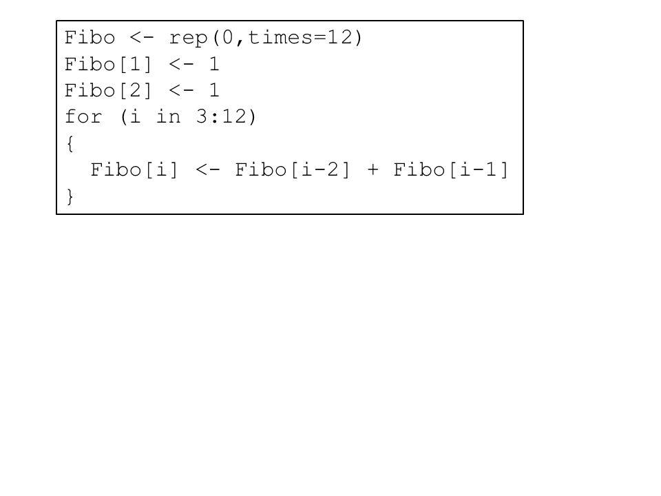 Fibo <- rep(0,times=12)