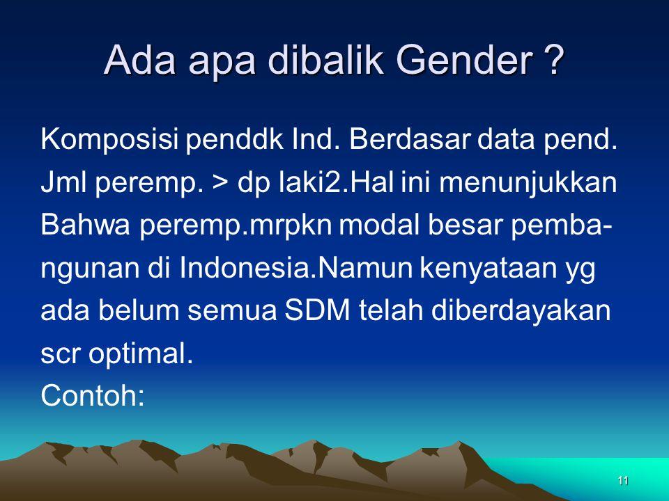 Ada apa dibalik Gender Komposisi penddk Ind. Berdasar data pend.