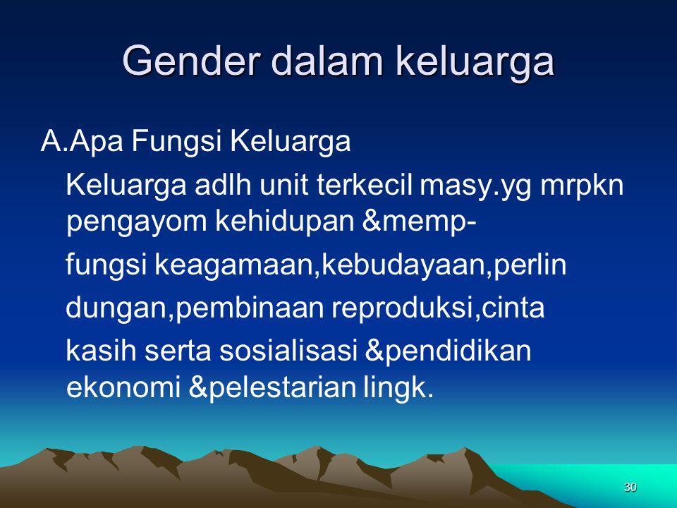 Gender dalam keluarga A.Apa Fungsi Keluarga