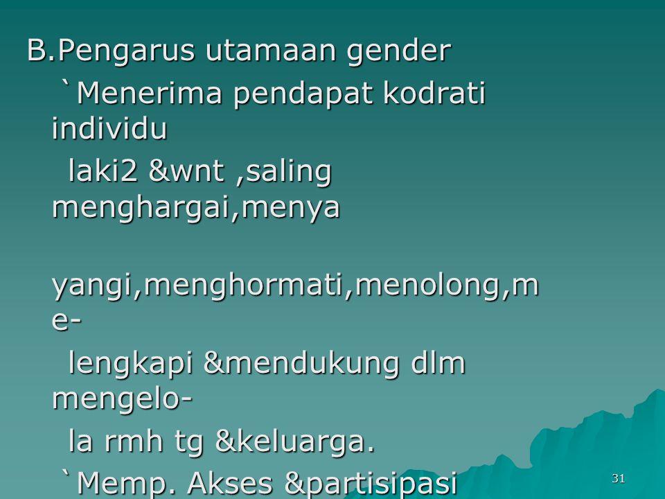 B.Pengarus utamaan gender