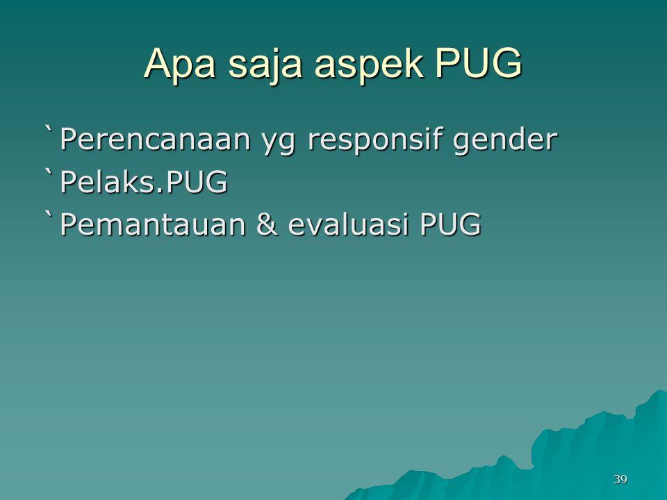 Apa saja aspek PUG `Perencanaan yg responsif gender `Pelaks.PUG