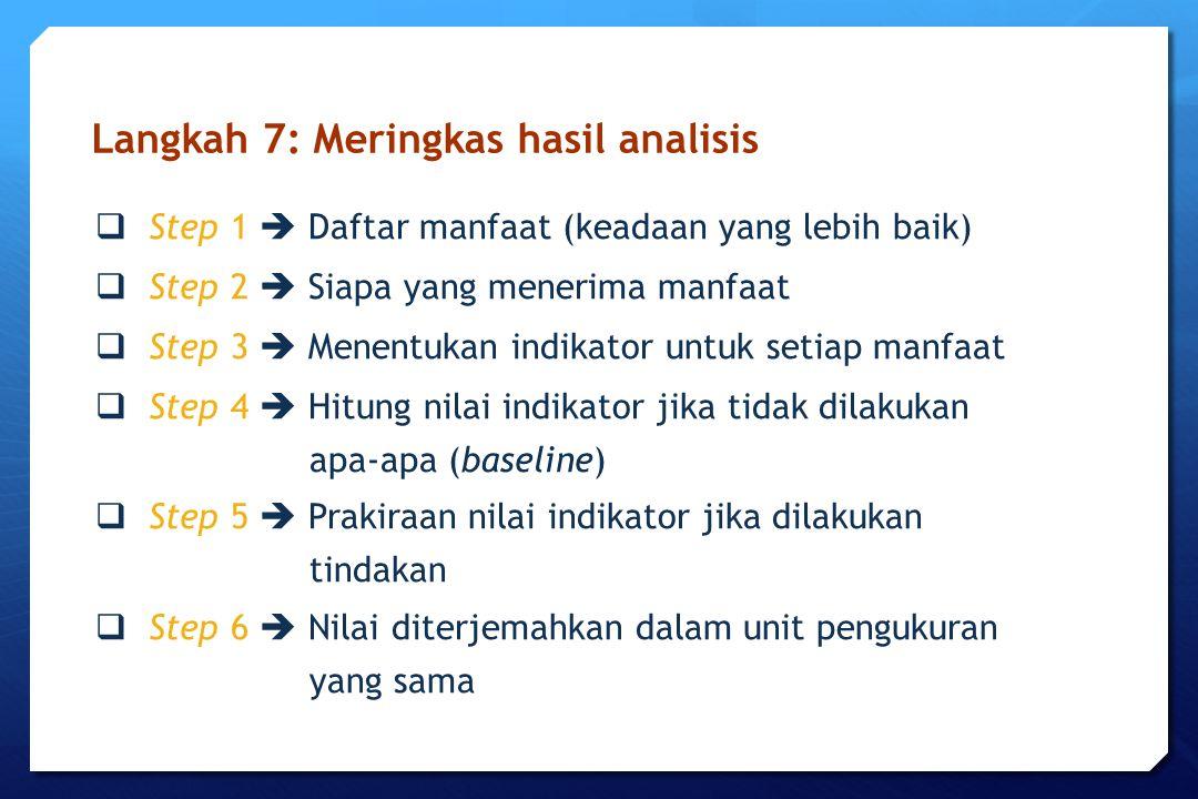 Langkah 7: Meringkas hasil analisis