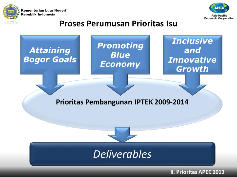 Deliverables Proses Perumusan Prioritas Isu