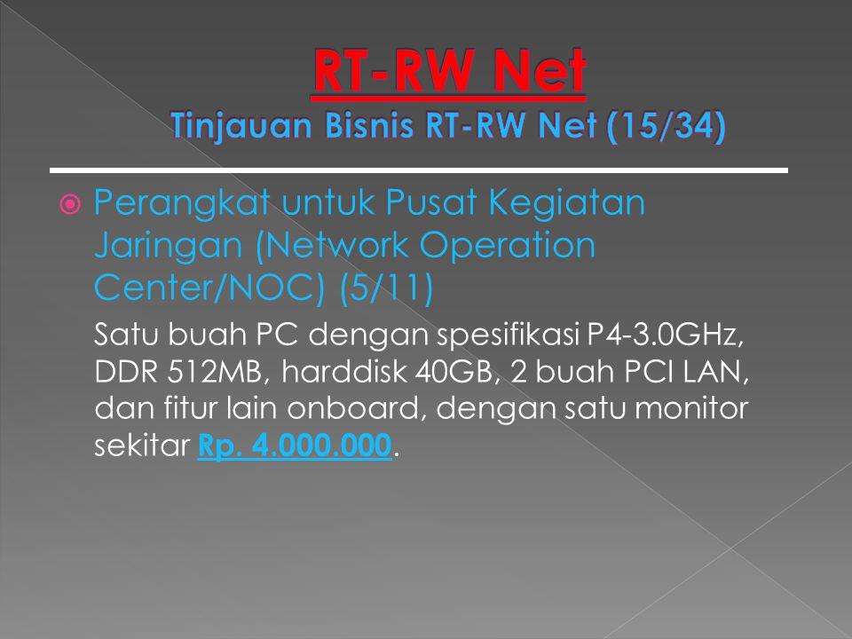 RT-RW Net Tinjauan Bisnis RT-RW Net (15/34)