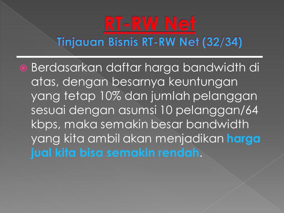 RT-RW Net Tinjauan Bisnis RT-RW Net (32/34)