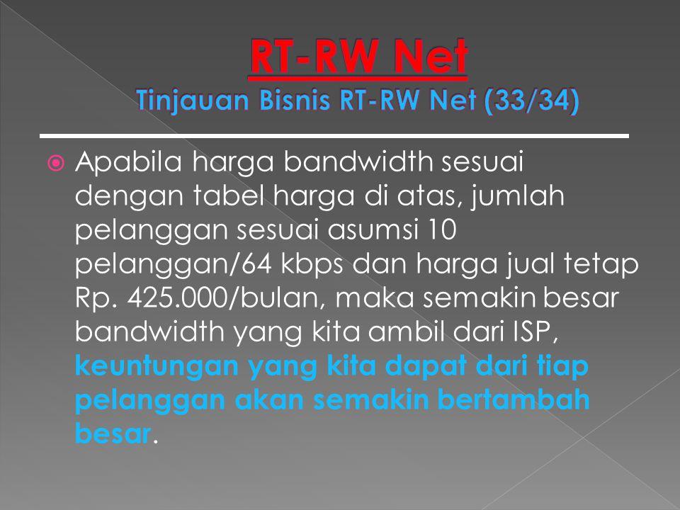 RT-RW Net Tinjauan Bisnis RT-RW Net (33/34)