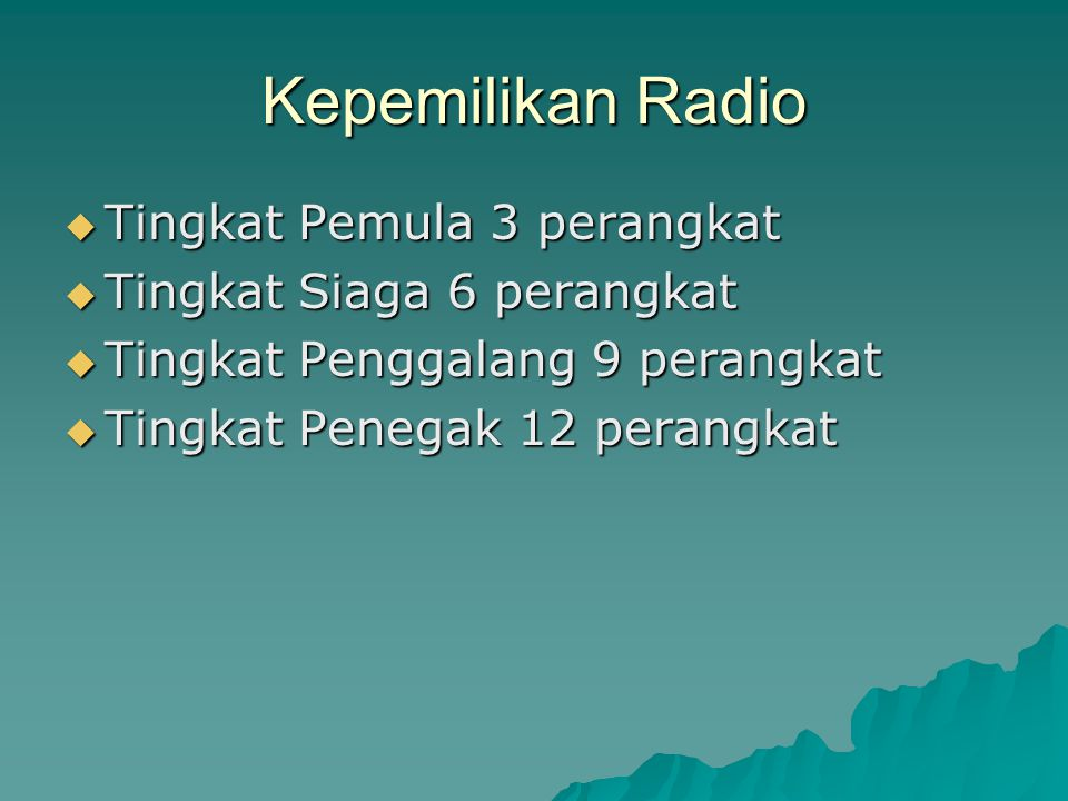 Kepemilikan Radio Tingkat Pemula 3 perangkat Tingkat Siaga 6 perangkat