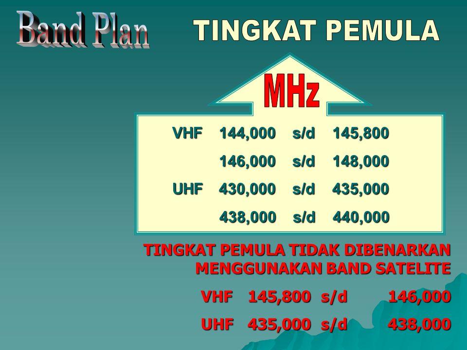 Band Plan TINGKAT PEMULA MHz VHF 144,000 s/d 145,800