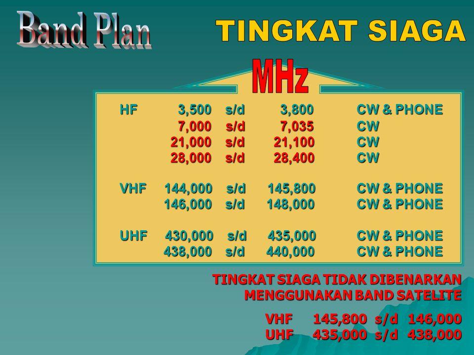 Band Plan TINGKAT SIAGA MHz HF 3,500 s/d 3,800 CW & PHONE