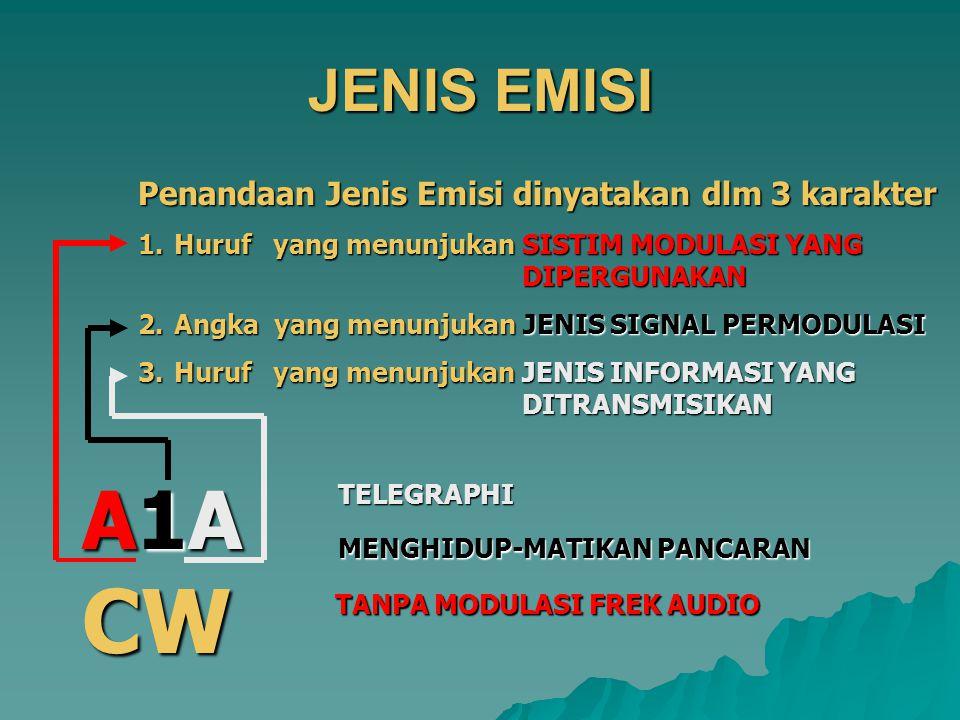 CW A1A JENIS EMISI Penandaan Jenis Emisi dinyatakan dlm 3 karakter