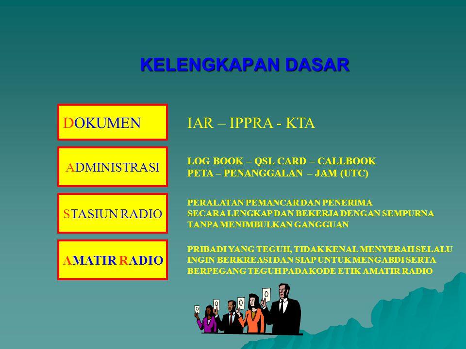 KELENGKAPAN DASAR DOKUMEN IAR – IPPRA - KTA ADMINISTRASI STASIUN RADIO