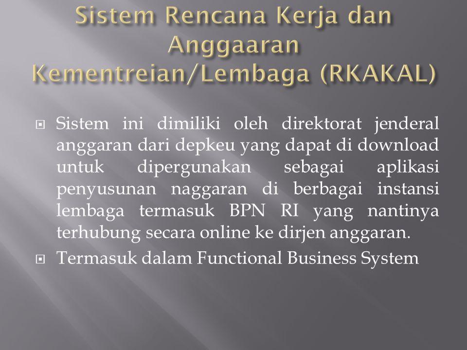 Sistem Rencana Kerja dan Anggaaran Kementreian/Lembaga (RKAKAL)