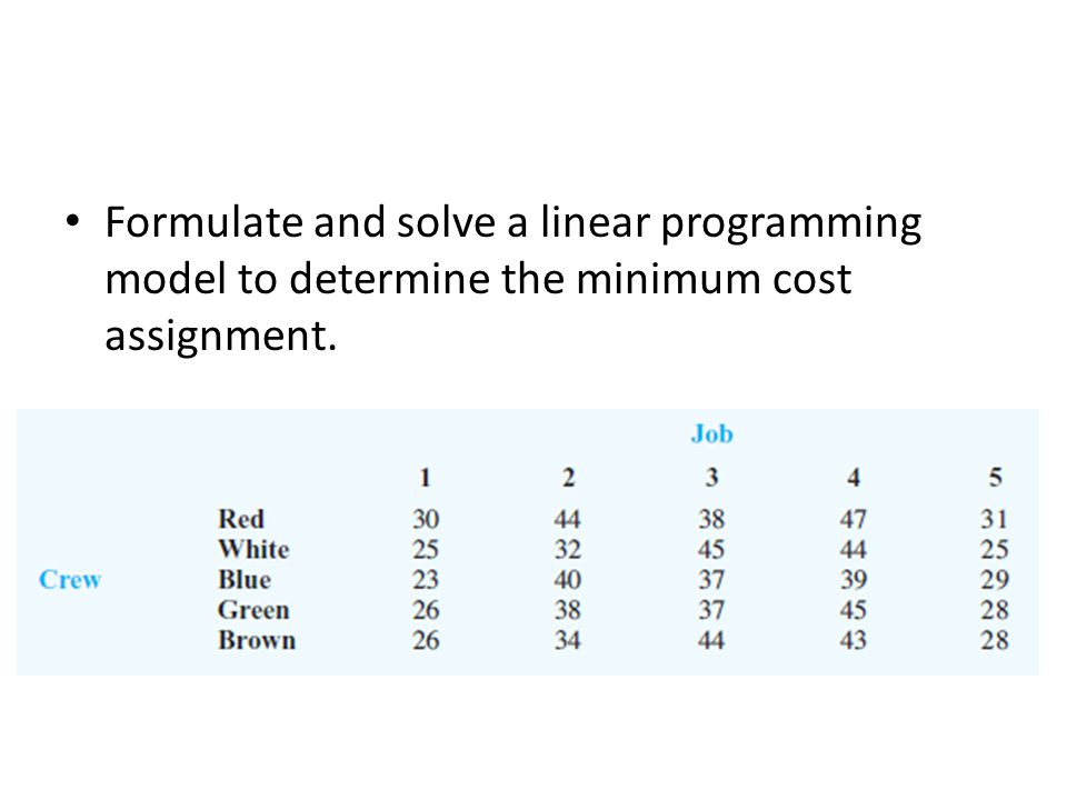 Formulate and solve a linear programming model to determine the minimum cost assignment.