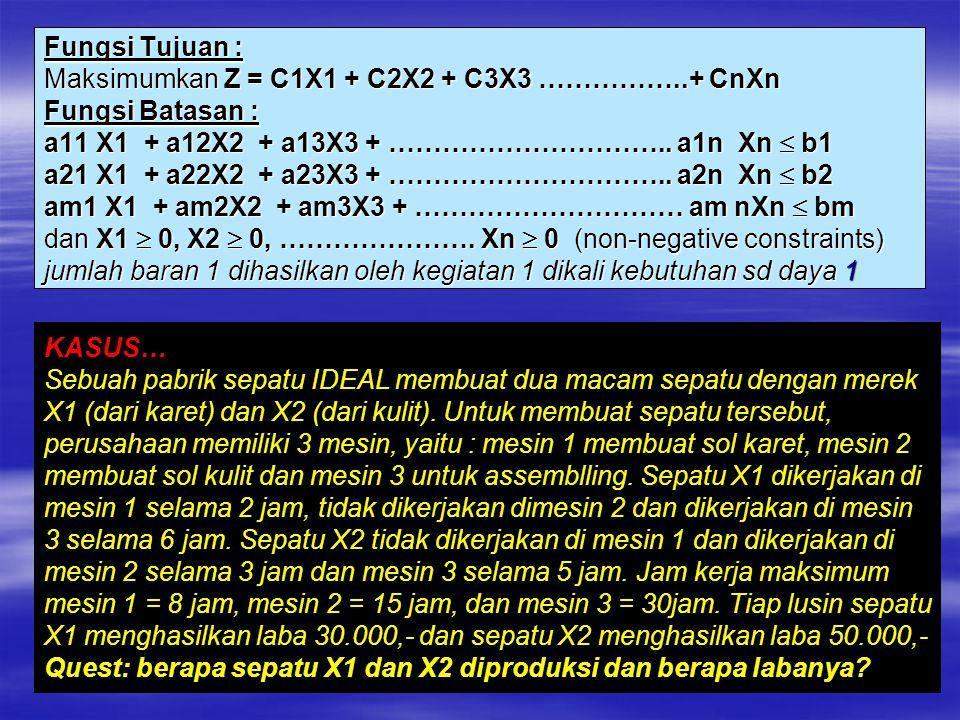 Fungsi Tujuan : Maksimumkan Z = C1X1 + C2X2 + C3X3 ……………