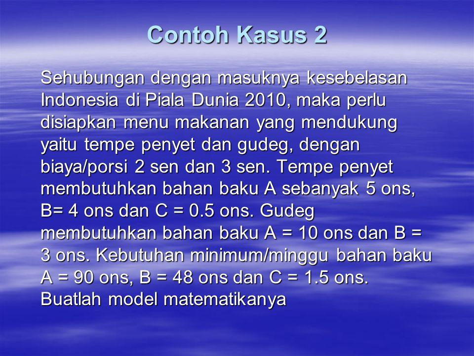 Contoh Kasus 2