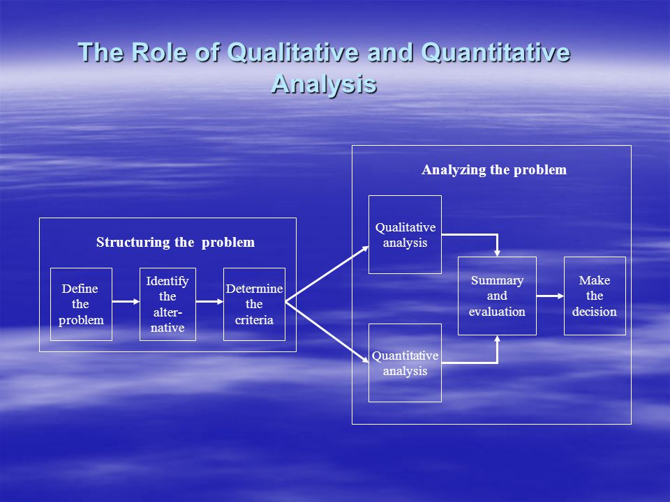 The Role of Qualitative and Quantitative Analysis