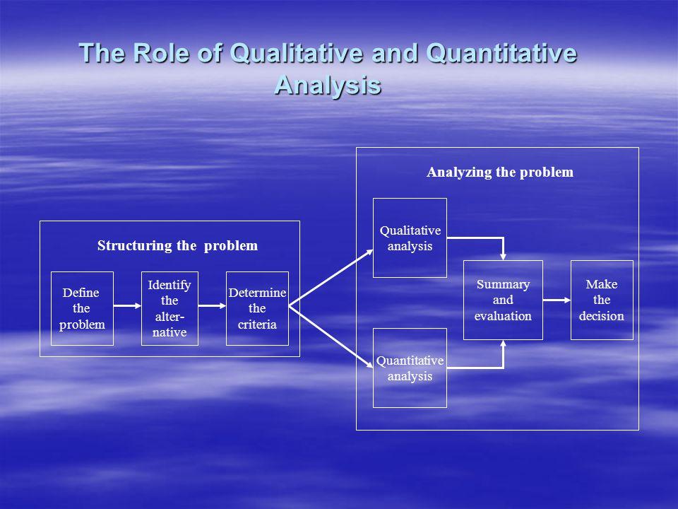 The Role of Qualitative and Quantitative Analysis