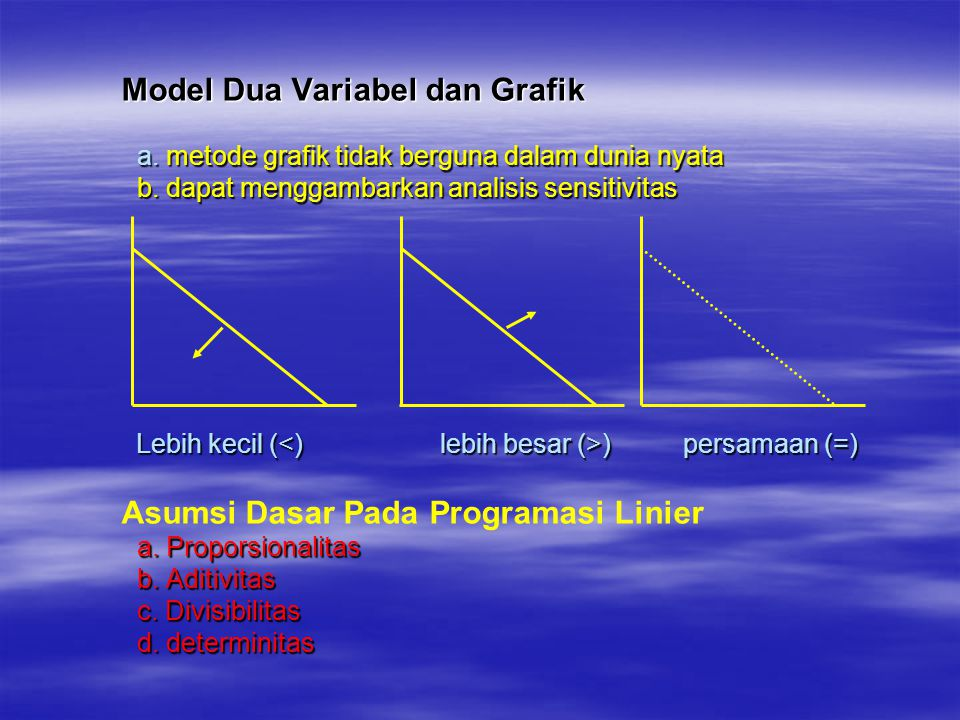 Model Dua Variabel dan Grafik. a
