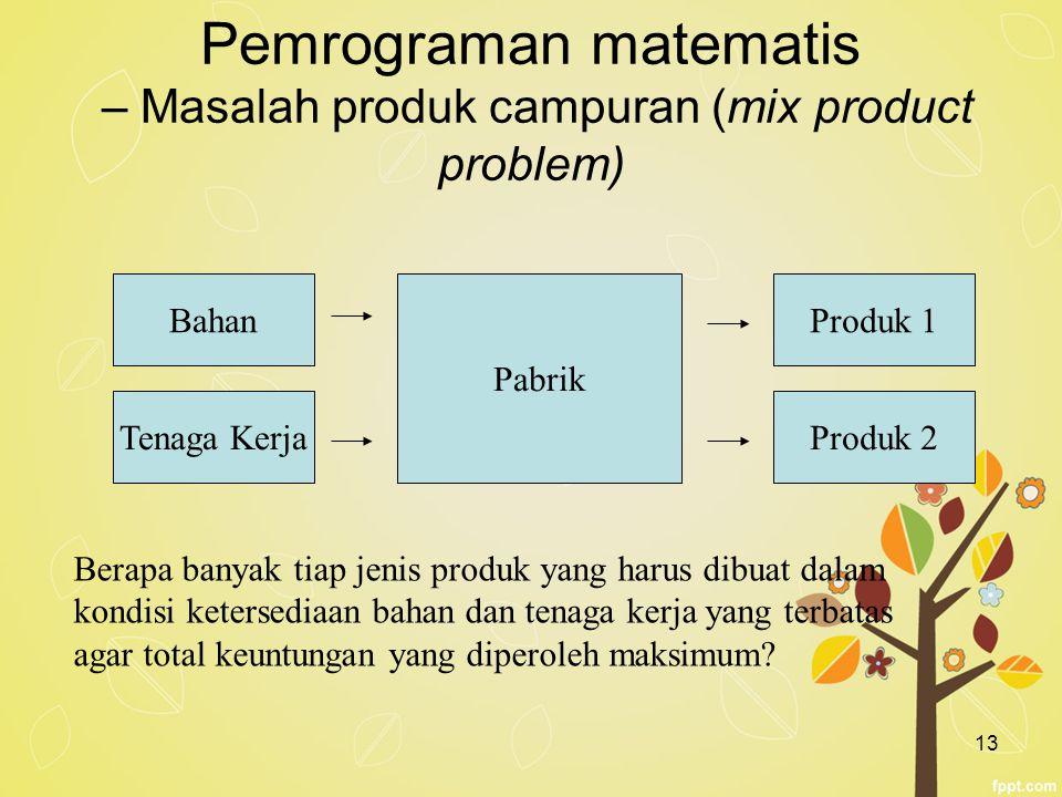 Pemrograman matematis – Masalah produk campuran (mix product problem)