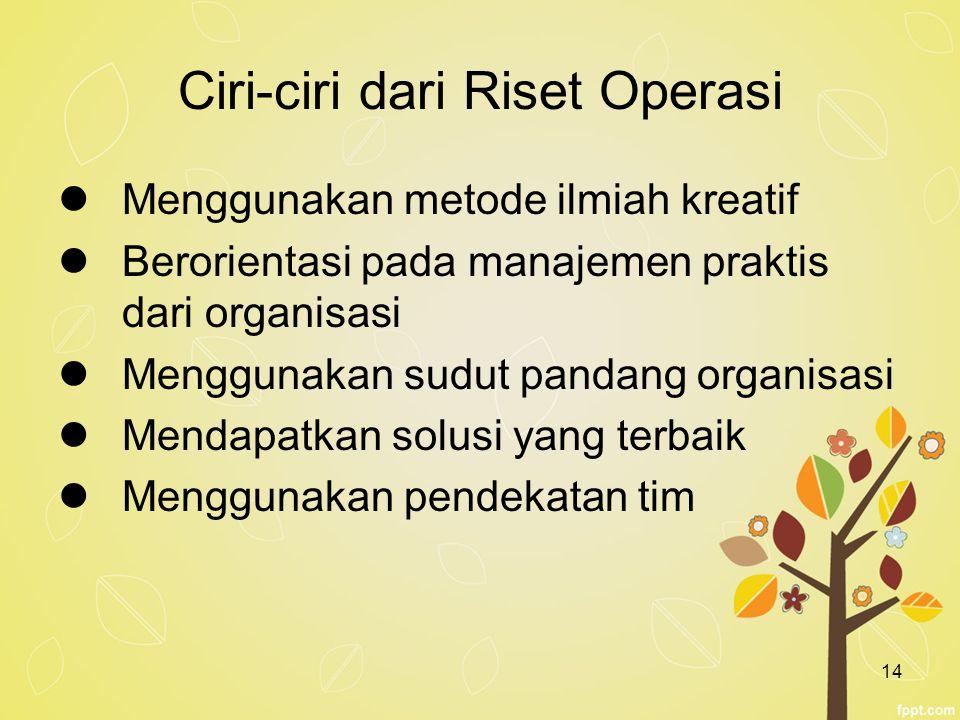 Ciri-ciri dari Riset Operasi