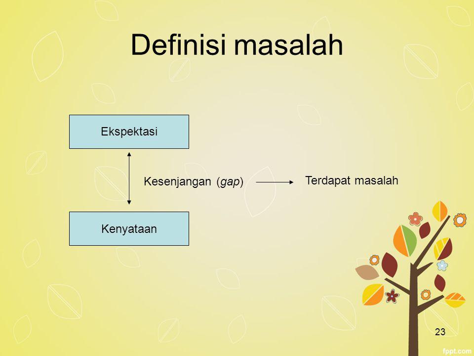 Definisi masalah Ekspektasi Kesenjangan (gap) Terdapat masalah
