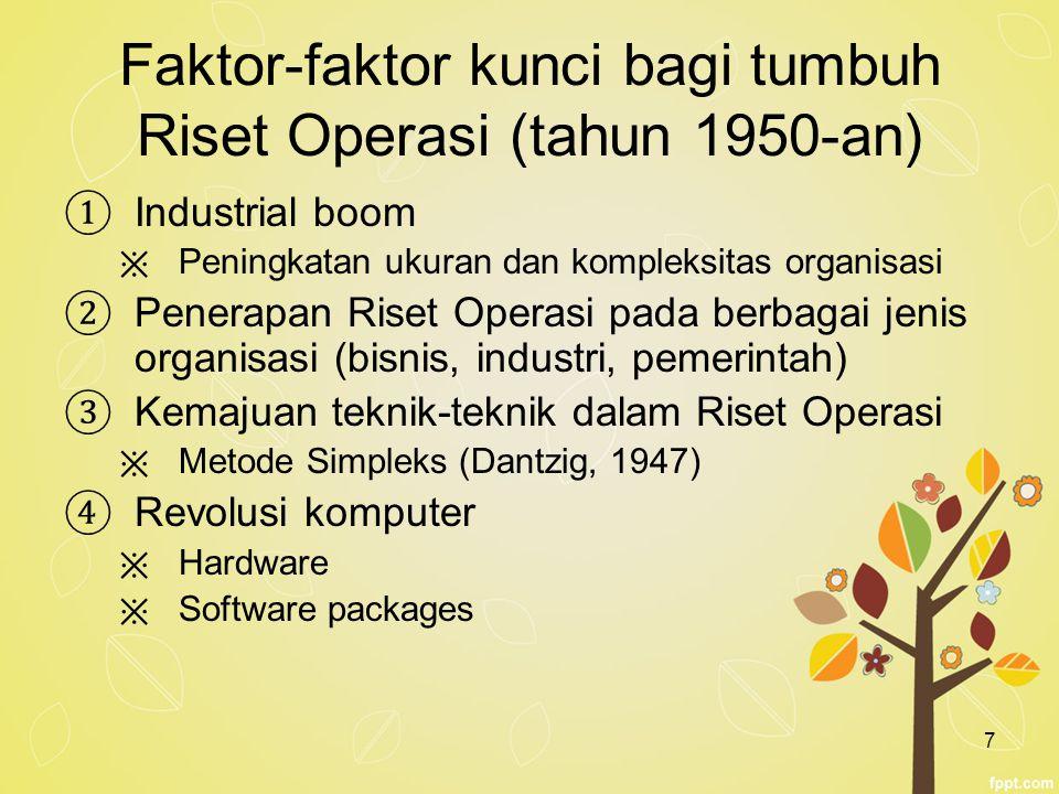 Faktor-faktor kunci bagi tumbuh Riset Operasi (tahun 1950-an)