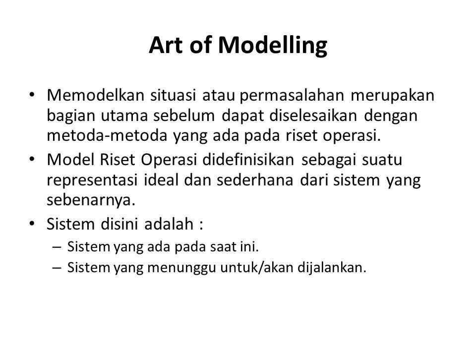 Art of Modelling