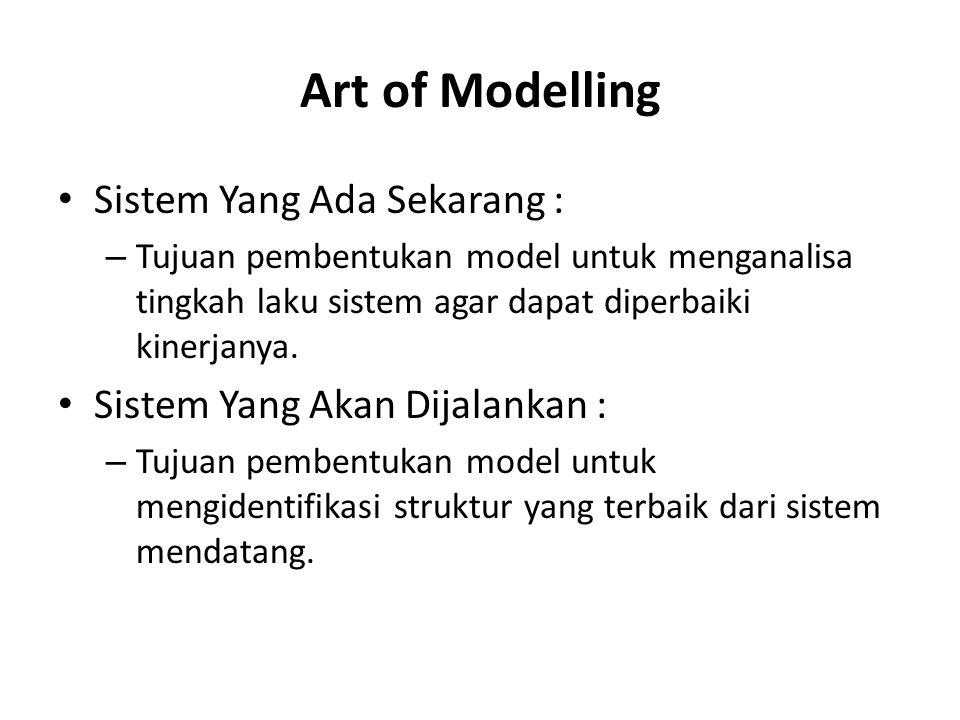 Art of Modelling Sistem Yang Ada Sekarang :