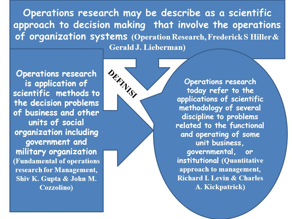 Operations research may be describe as a scientific approach to decision making that involve the operations of organization systems (Operation Research, Frederick S Hiller & Gerald J. Lieberman)