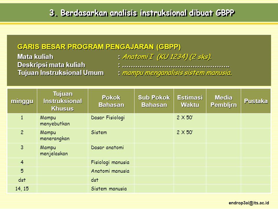 3. Berdasarkan analisis instruksional dibuat GBPP