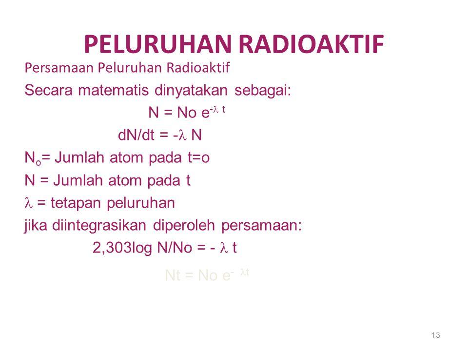 PELURUHAN RADIOAKTIF Nt = No e- t Persamaan Peluruhan Radioaktif