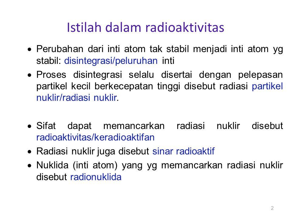 Istilah dalam radioaktivitas