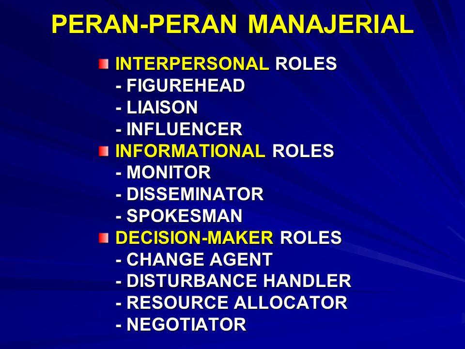 PERAN-PERAN MANAJERIAL