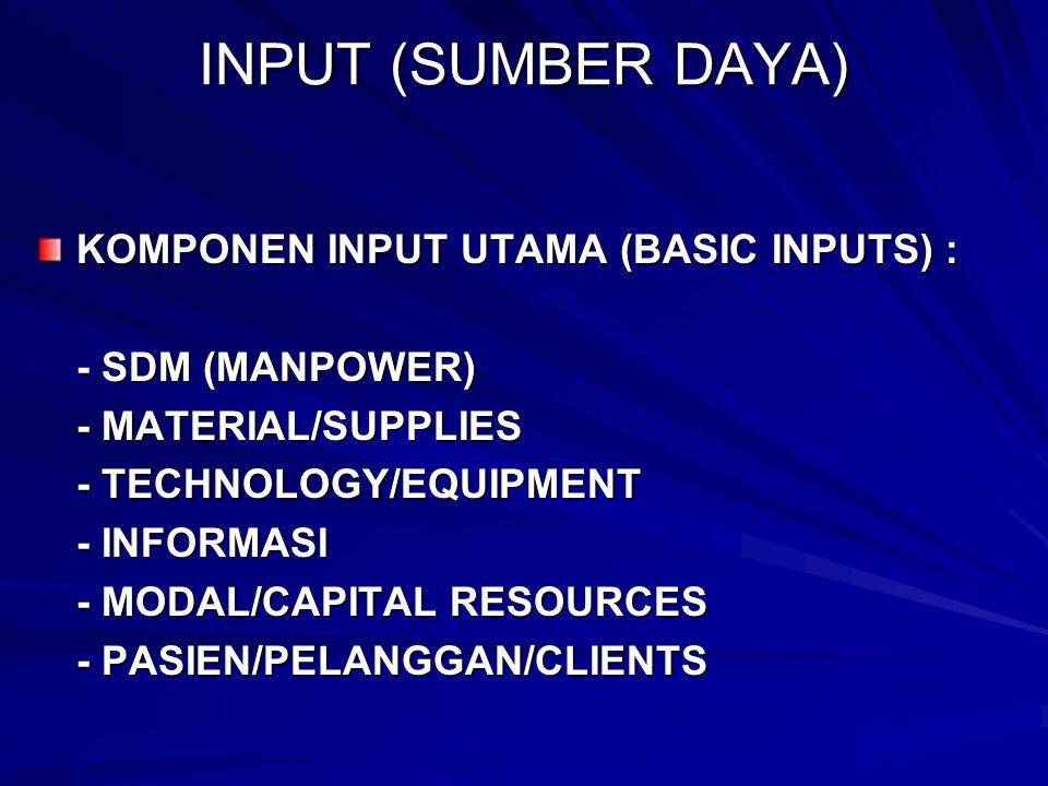 INPUT (SUMBER DAYA) KOMPONEN INPUT UTAMA (BASIC INPUTS) :