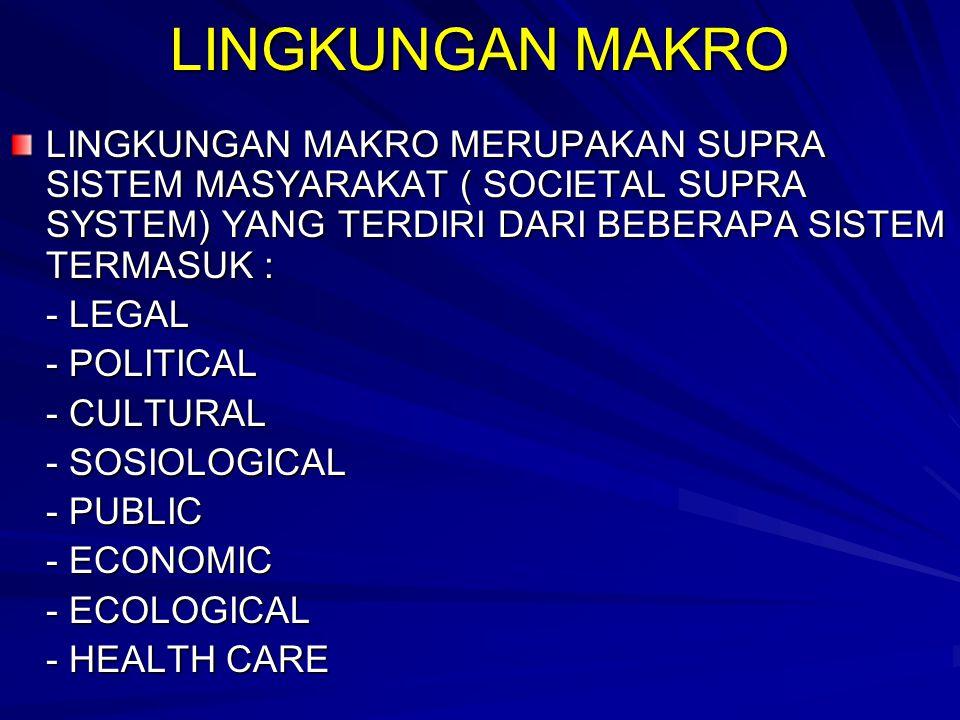 LINGKUNGAN MAKRO LINGKUNGAN MAKRO MERUPAKAN SUPRA SISTEM MASYARAKAT ( SOCIETAL SUPRA SYSTEM) YANG TERDIRI DARI BEBERAPA SISTEM TERMASUK :